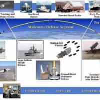 Kompetensi Inti Teknik Industri  ( Systems Thinking )